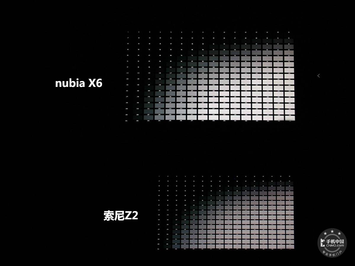 努比亚X6(128GB)产品对比第3张