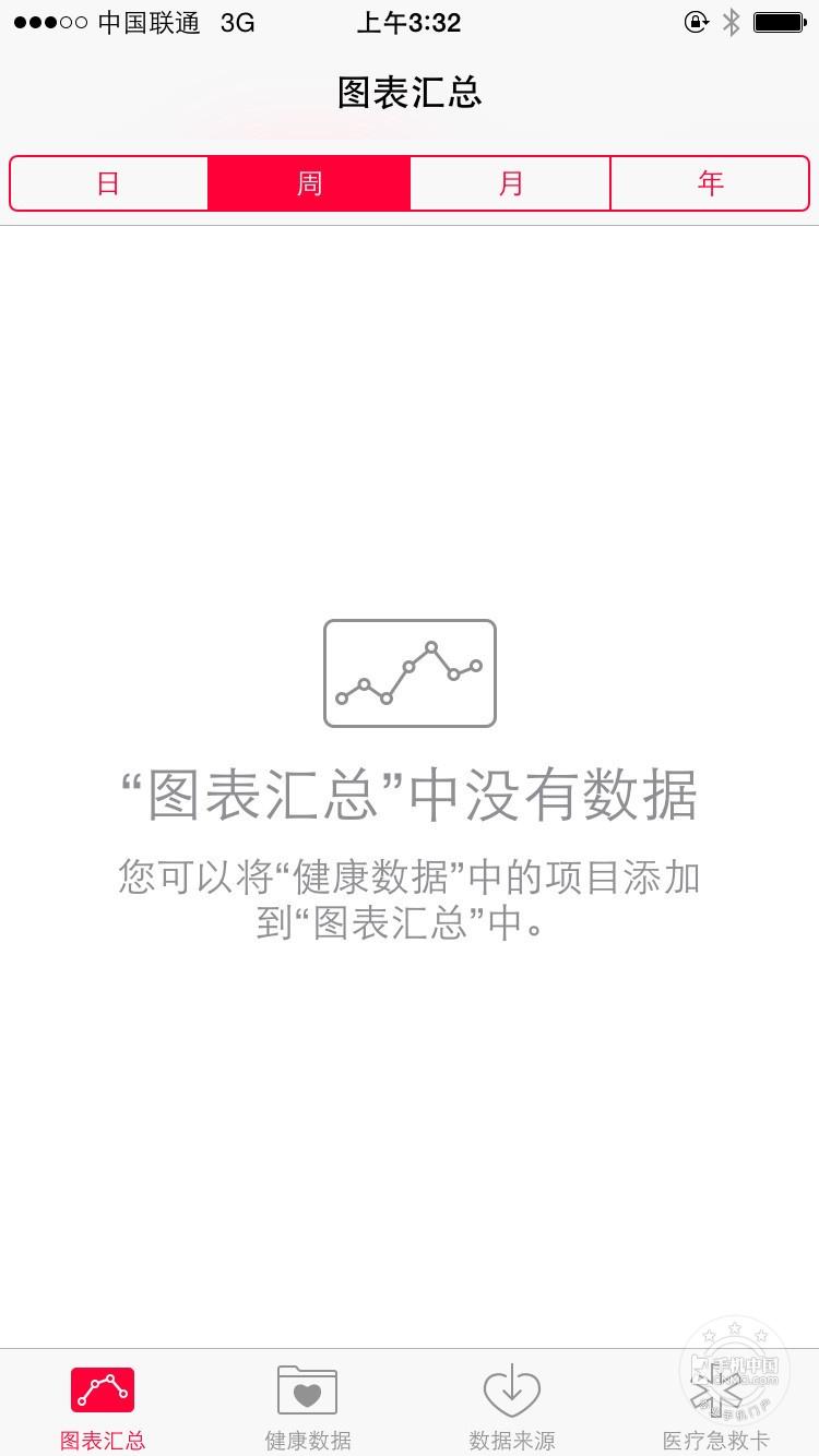 苹果iPhone6(64GB)手机功能界面第6张